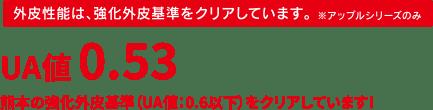 UA値 0.53 熊本の強化外皮基準(UA値:0.6以下)をクリアしています!